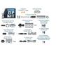 ZIP Kit AW60/41SN